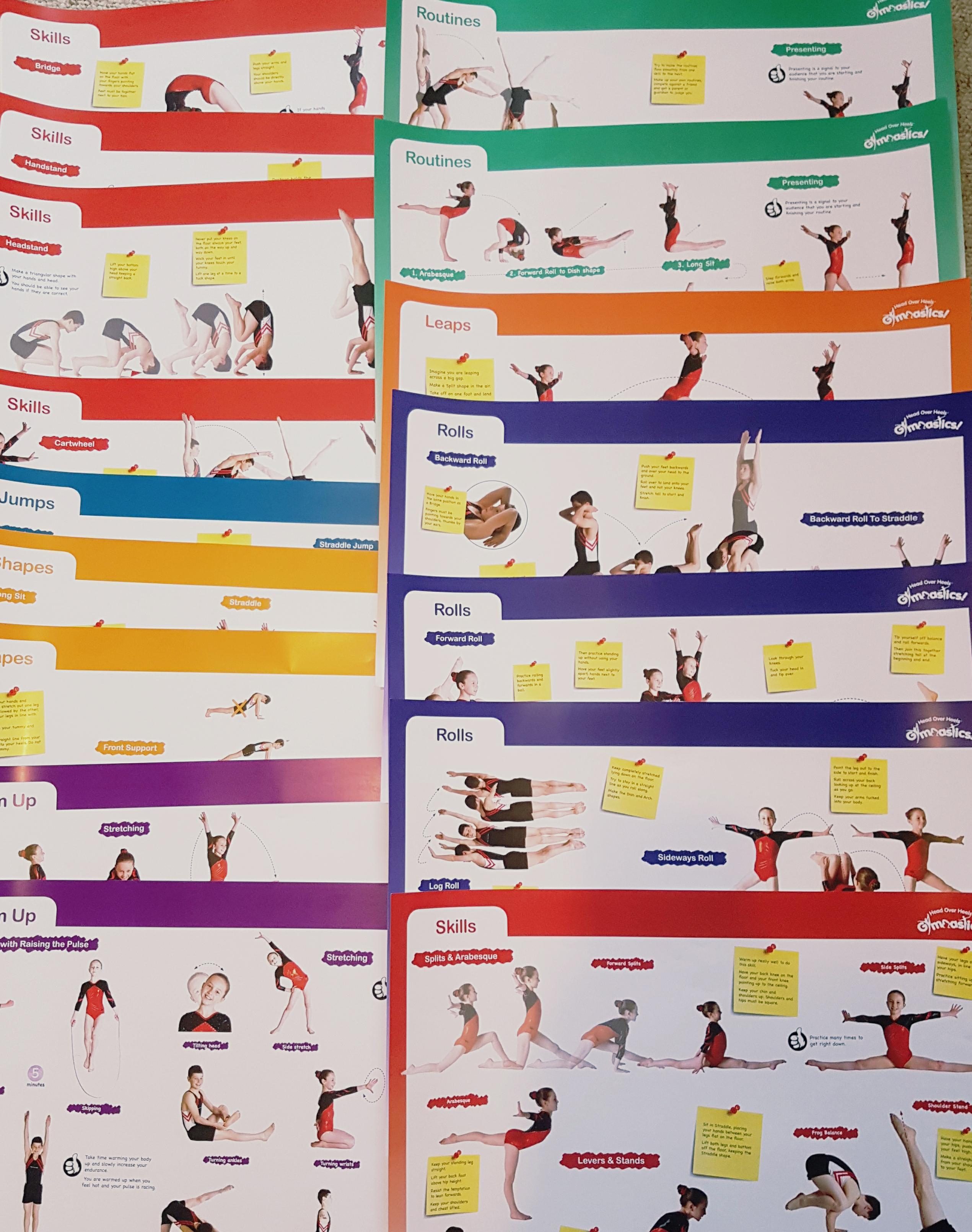 Gymnastics Floor Skills Posters [Download]